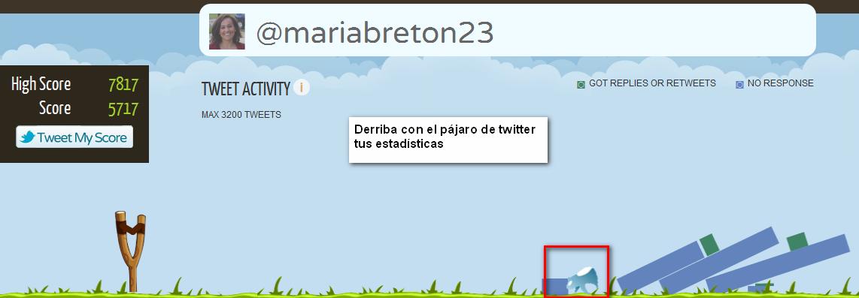 estadísticas twitter Maria Breton